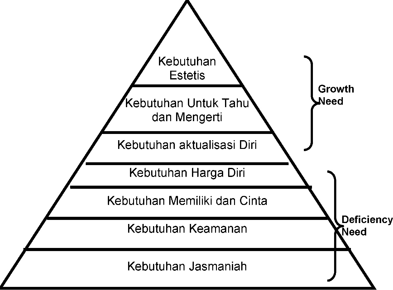 Teori Belajar Behavioristik
